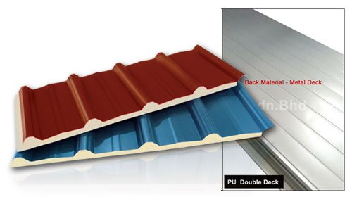 Yk opp deck metal roofing malaysia metal deck roofing for Roof decking thickness