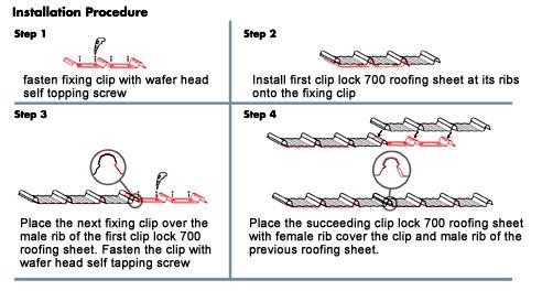 Yk Clip Lock 700 Metal Roofing Malaysia Metal Deck